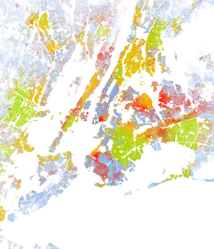 NYC Region