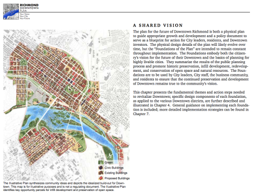 Richmond Downtown Plan
